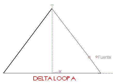 deltaloopA